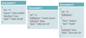 Oriented-Document Database - #DB4B